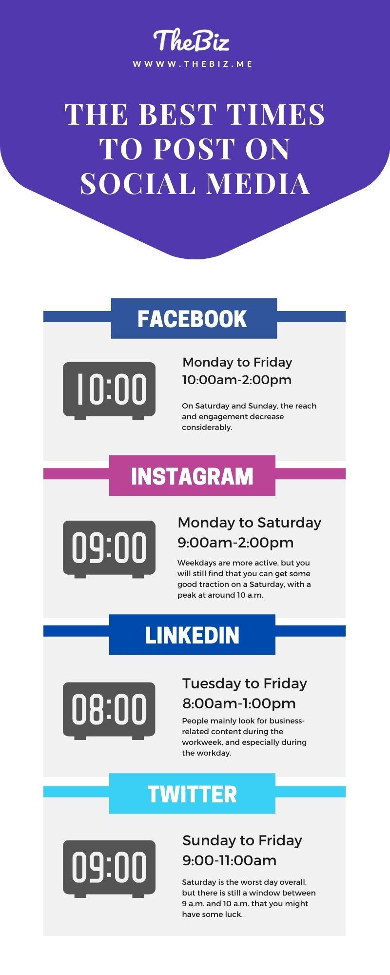 the best times to post on social media instagram facebook linkedin twitter