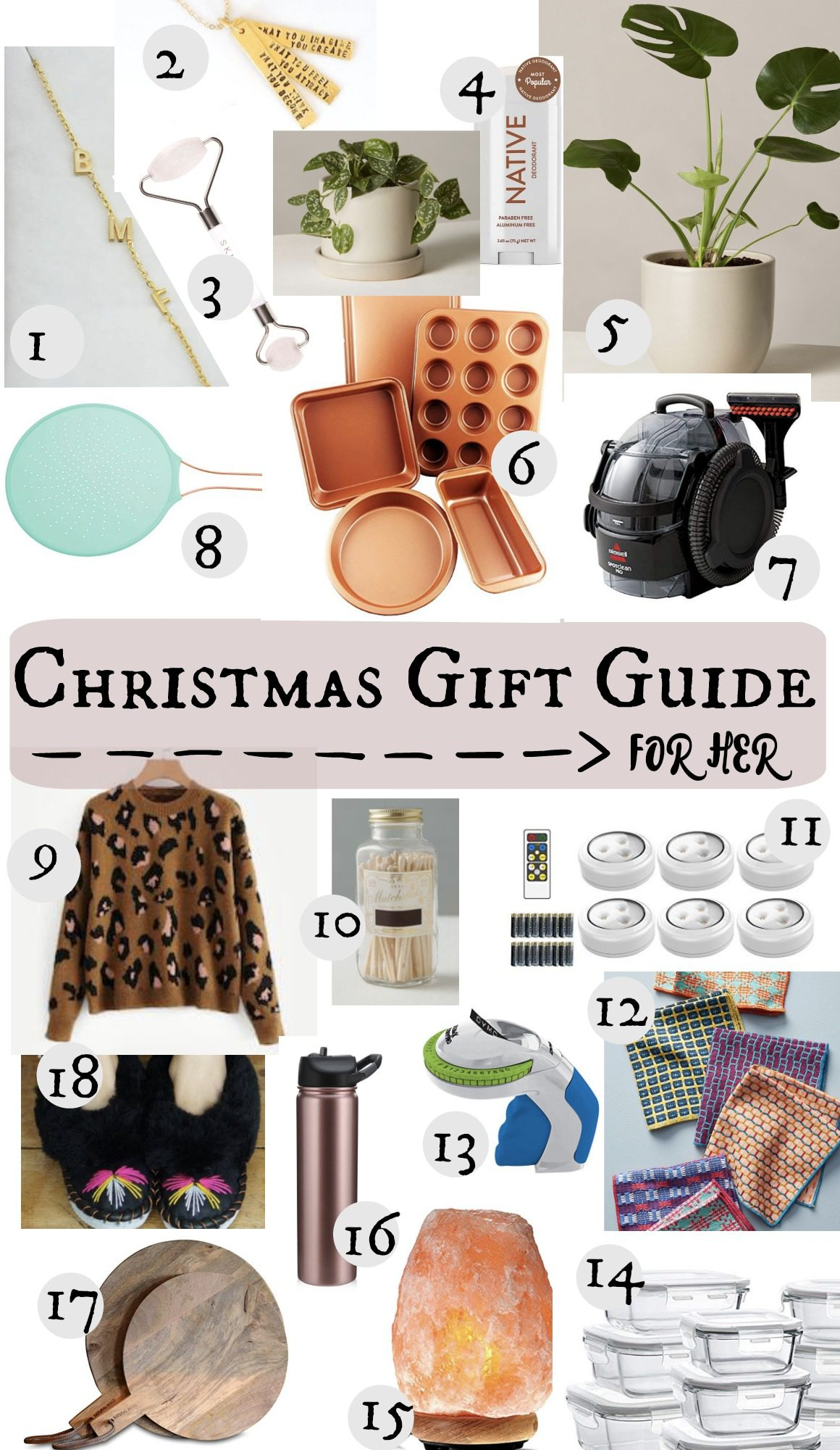 christmas marketing ideas gift guide